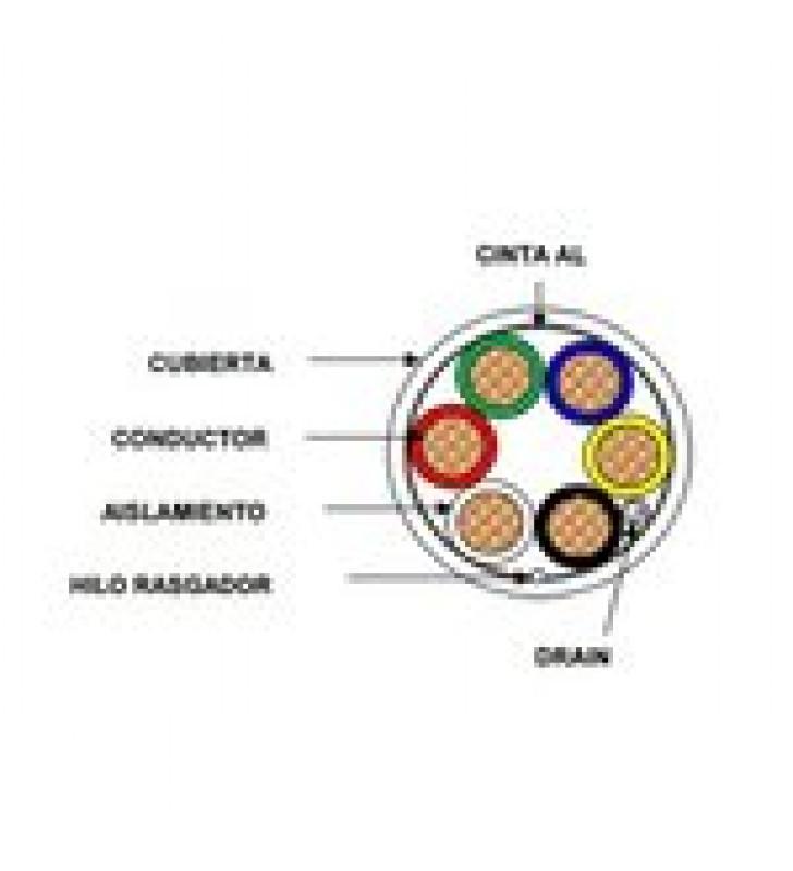 BOBINA DE CABLE DE 152 METROS DE 3 PARES CALIBRE 20 BLINDADO PARA APLICACIONES EN CONTROL DE ACCESO, AUDIO E INSTRUMENTACION